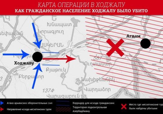 (Eastern Armenian) Խոջալուի կեղծ դեպքերը և տարեցտարի ավելացող  «զոհերը»